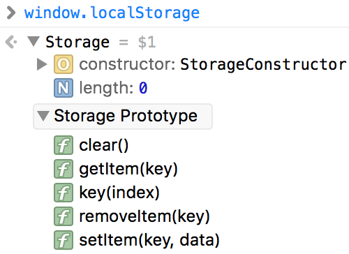 Local Storage Object Tree