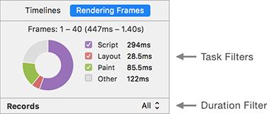 Introducing the Rendering Frames Timeline | WebKit