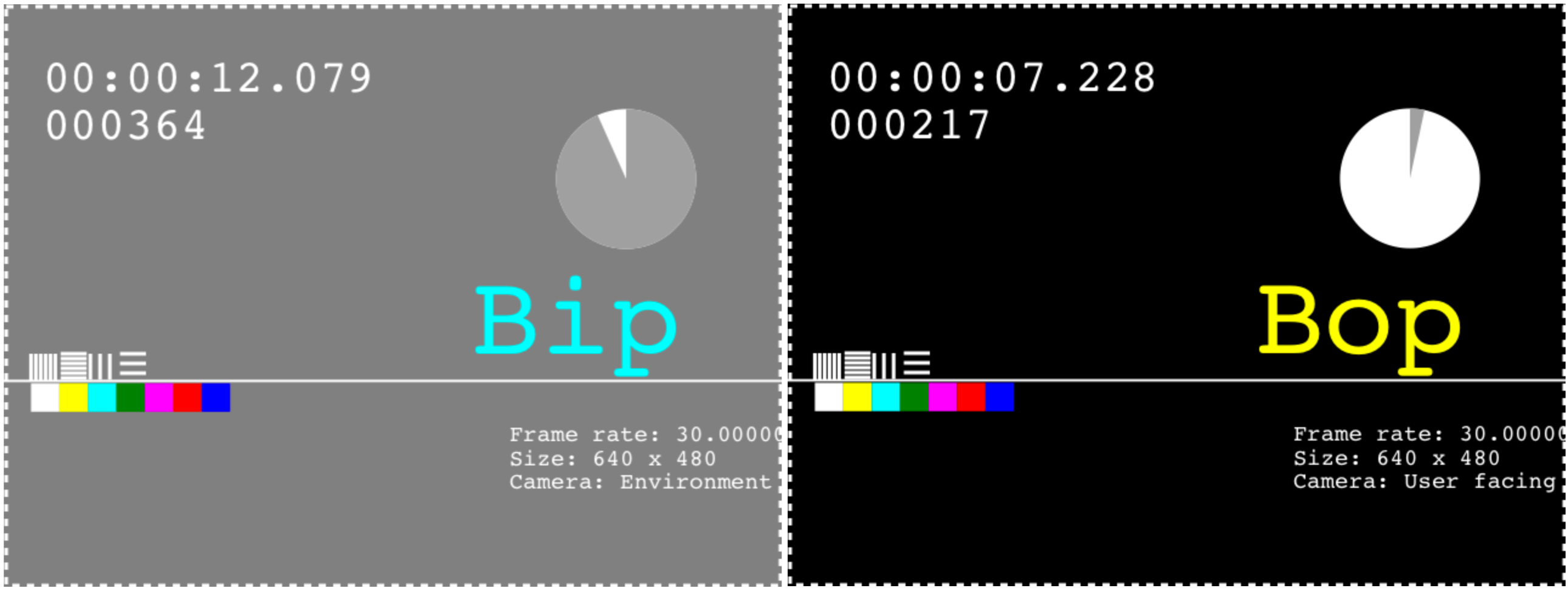 Bip-Bop AV Mock Loop