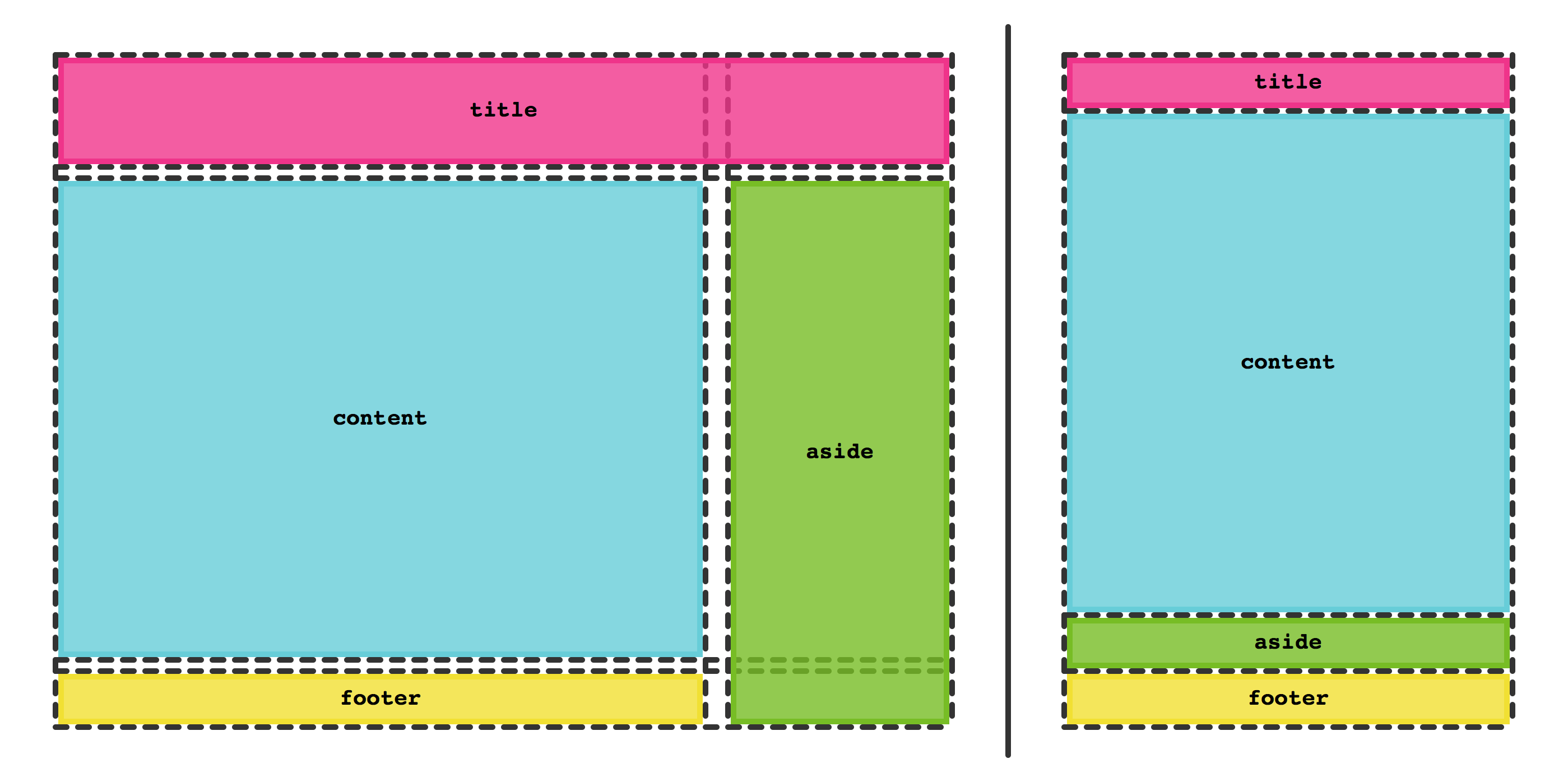Responsive grid using flexible sizes and media queries